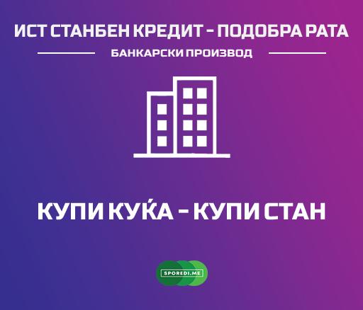 """Станбени кредити со субвенција од државата во рамки на проектот """"Купи куќа, купи стан"""" на Министерството за финансии"""