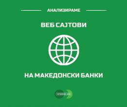 Што забележавме на веб сајтот на Силк Роуд Банка АД Скопје?