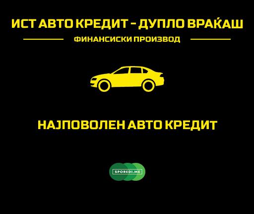 Автомобилски кредит – април 2021