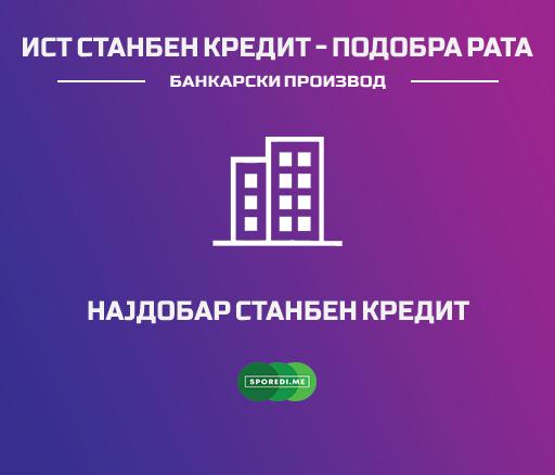 Станбен кредит – април 2021