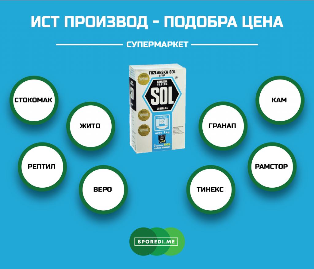 Каде TUZLANSKA сол има најповолна цена? – Конкуренција.мк