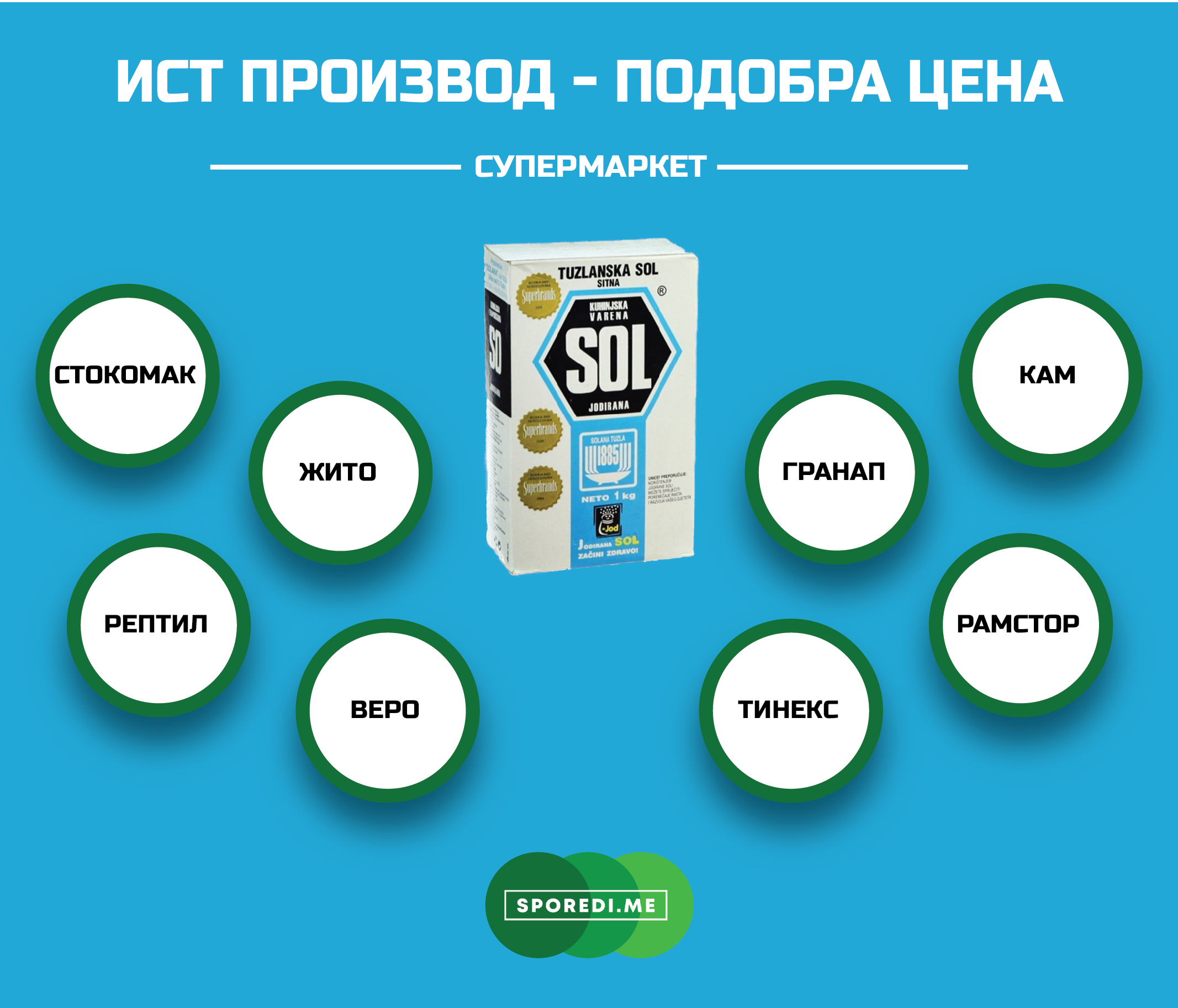 Каде TUZLANSKA сол има најповолна цена?