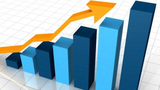 Расте надворешниот долг, сега е скоро третина од БДП
